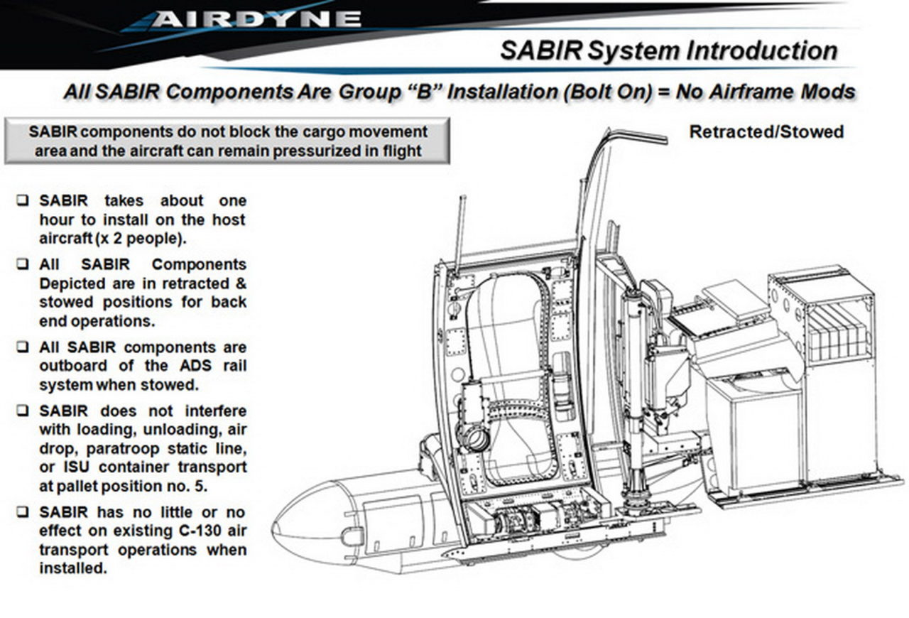 The Airbus A400m Atlas Part 3 A Multi Purpose Platform Think Cah 4wiring Diagrams Airdyne Sabir Systems Concept