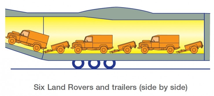 Airbus A400M Atlas Payload - Land Rover and Trailer