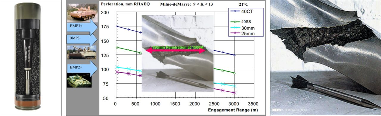 40mm CTAS Armour Piercing Fin Stabilised Discarding Sabot – Tracer (APFSDS-T)